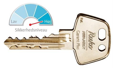 Moderne Låsecylinder | Låse til døre fra Ruko og Dorma | Billigsikring.dk WG28